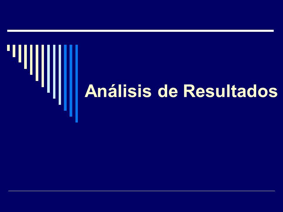 Análisis de resultados Para desarrollar el análisis de datos se utilizó la triangulación metodológica con 3 métodos que direccionan al problema de investigación para abordar el fenómeno en estudio.
