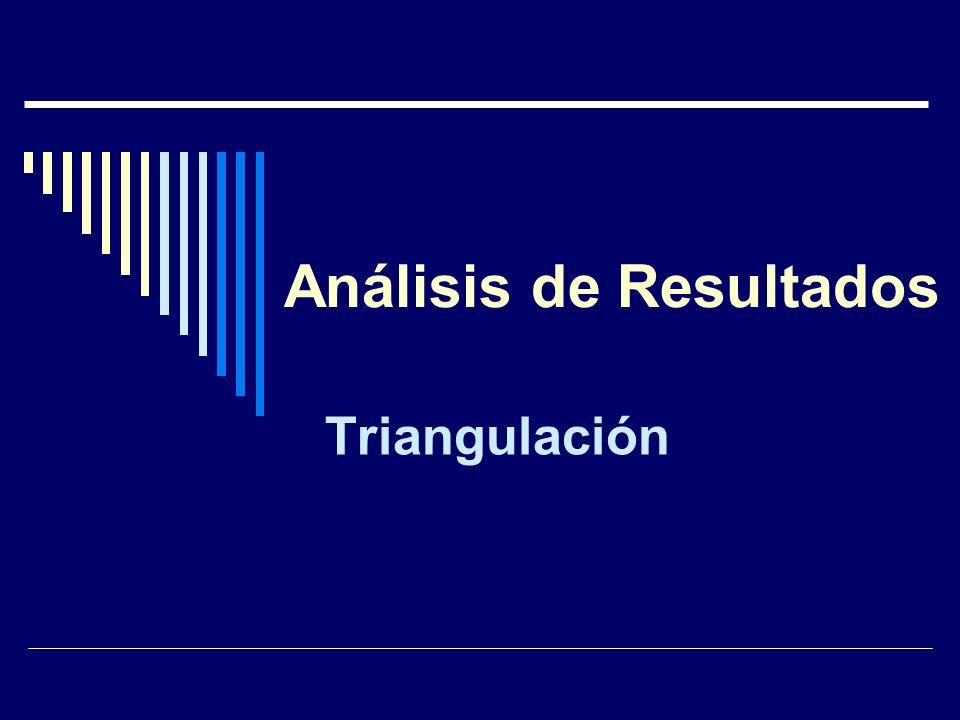 Anny Miranda González --- Marco Metodológico Diagnóstico Resultados Fundamentación Triangulación