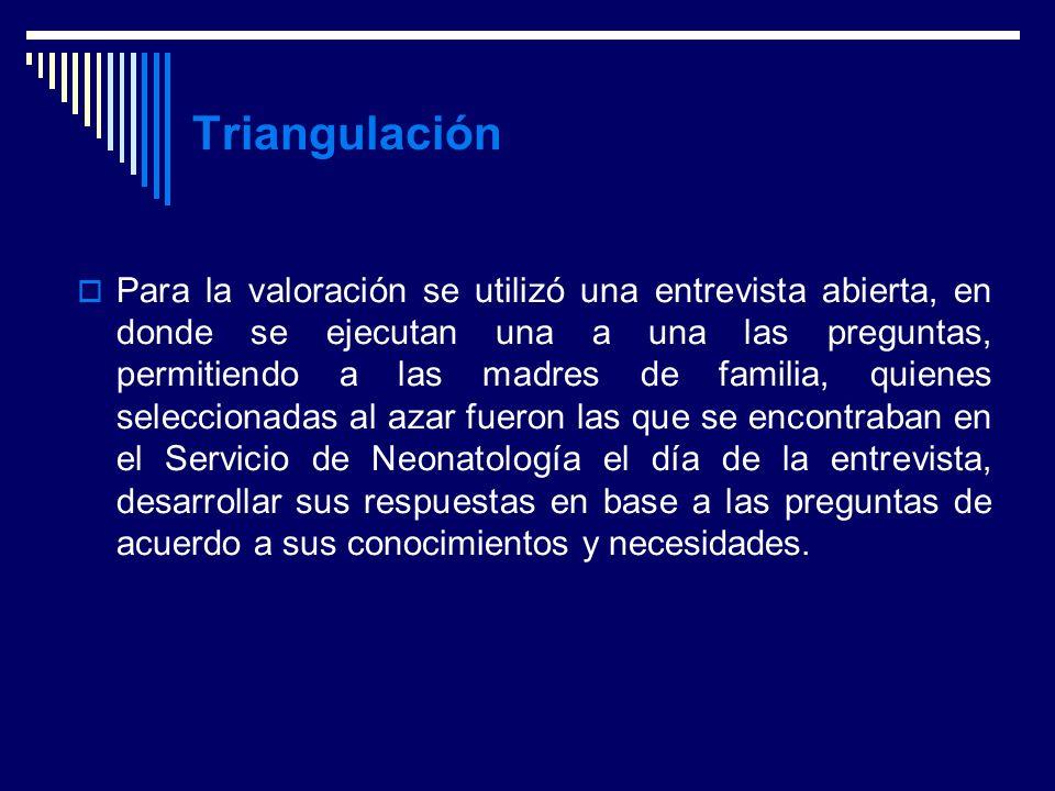 Anny Miranda González --- Marco Metodológico Triangulación Para la valoración se utilizó una entrevista abierta, en donde se ejecutan una a una las pr