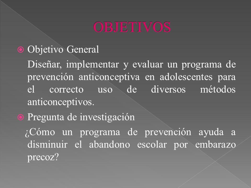 Objetivo General Diseñar, implementar y evaluar un programa de prevención anticonceptiva en adolescentes para el correcto uso de diversos métodos anti