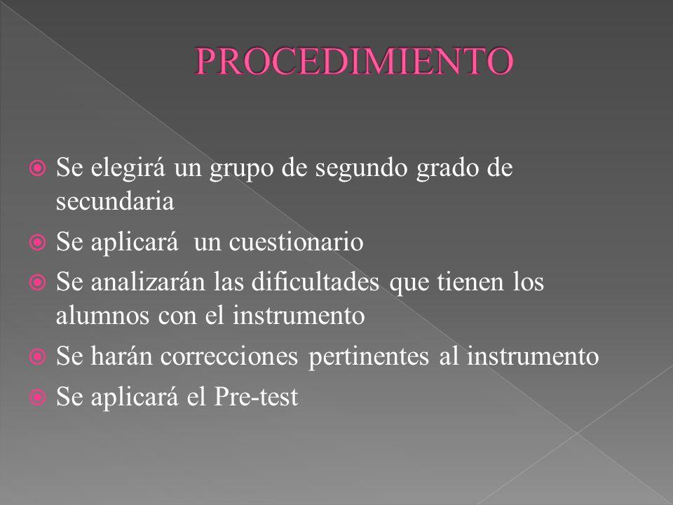 Se elegirá un grupo de segundo grado de secundaria Se aplicará un cuestionario Se analizarán las dificultades que tienen los alumnos con el instrument