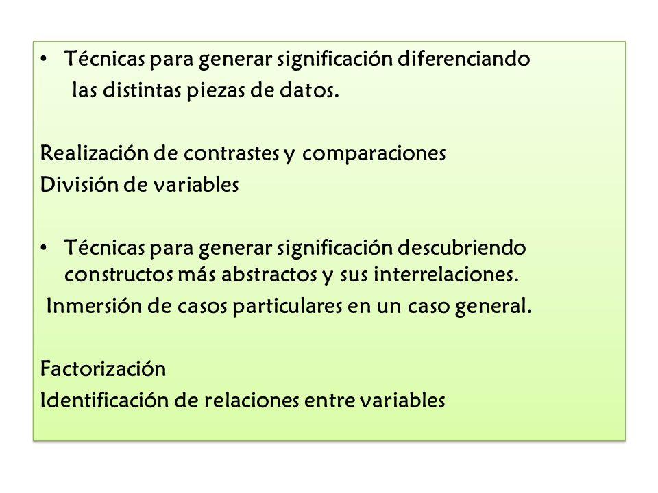 Técnicas para generar significación diferenciando las distintas piezas de datos. Realización de contrastes y comparaciones División de variables Técni