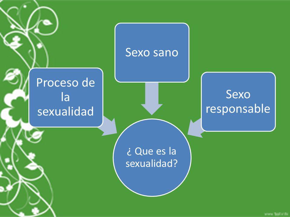 ¿ Que es la sexualidad? Proceso de la sexualidad Sexo sano Sexo responsable