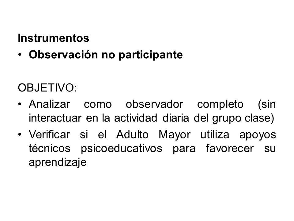 Instrumentos Observación no participante OBJETIVO: Analizar como observador completo (sin interactuar en la actividad diaria del grupo clase) Verifica