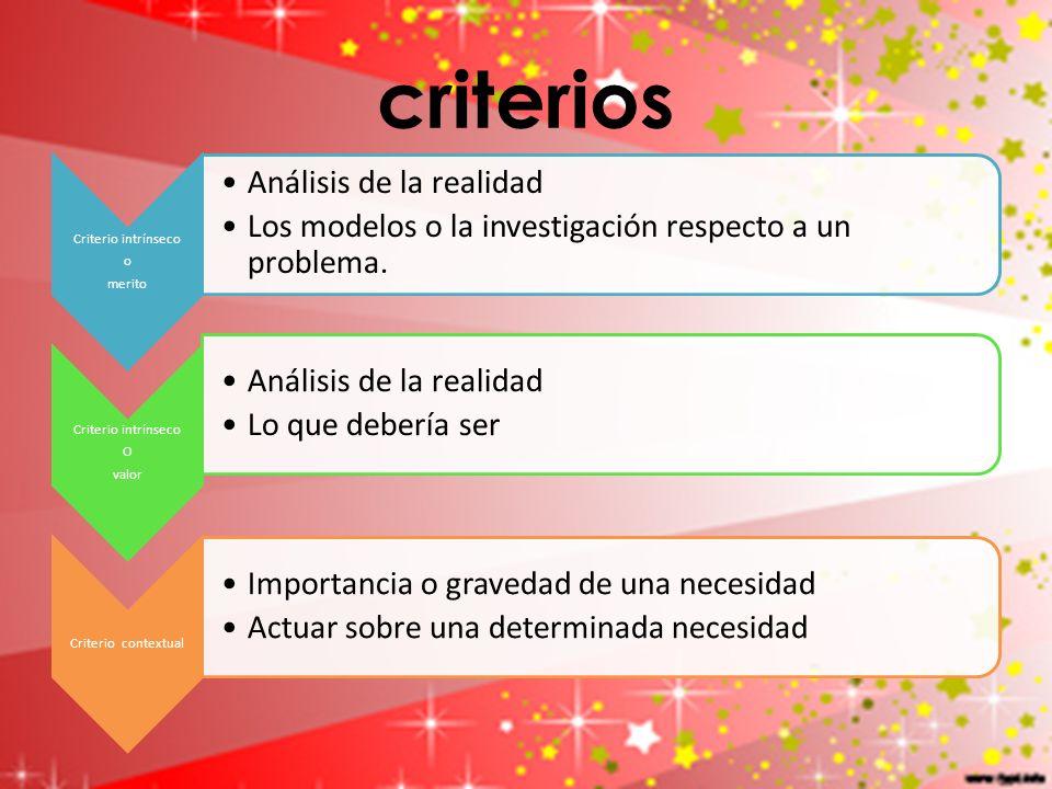 criterios Criterio intrínseco o merito Análisis de la realidad Los modelos o la investigación respecto a un problema. Criterio intrínseco O valor Anál