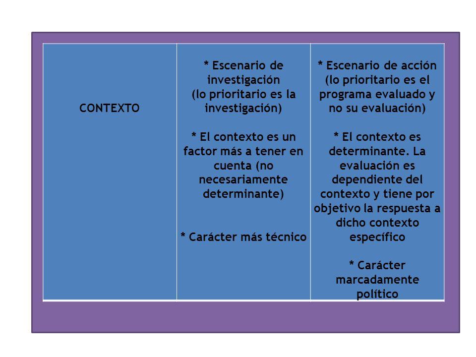 CONTEXTO * Escenario de investigación (lo prioritario es la investigación) * El contexto es un factor más a tener en cuenta (no necesariamente determinante) * Carácter más técnico * Escenario de acción (lo prioritario es el programa evaluado y no su evaluación) * El contexto es determinante.