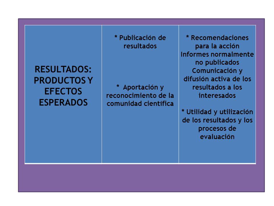 RESULTADOS: PRODUCTOS Y EFECTOS ESPERADOS * Publicación de resultados * Aportación y reconocimiento de la comunidad científica * Recomendaciones para la acción Informes normalmente no publicados Comunicación y difusión activa de los resultados a los interesados * Utilidad y utilización de los resultados y los procesos de evaluación