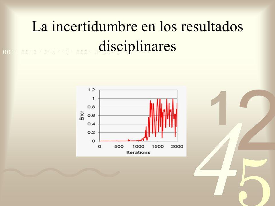 La incertidumbre en los resultados disciplinares