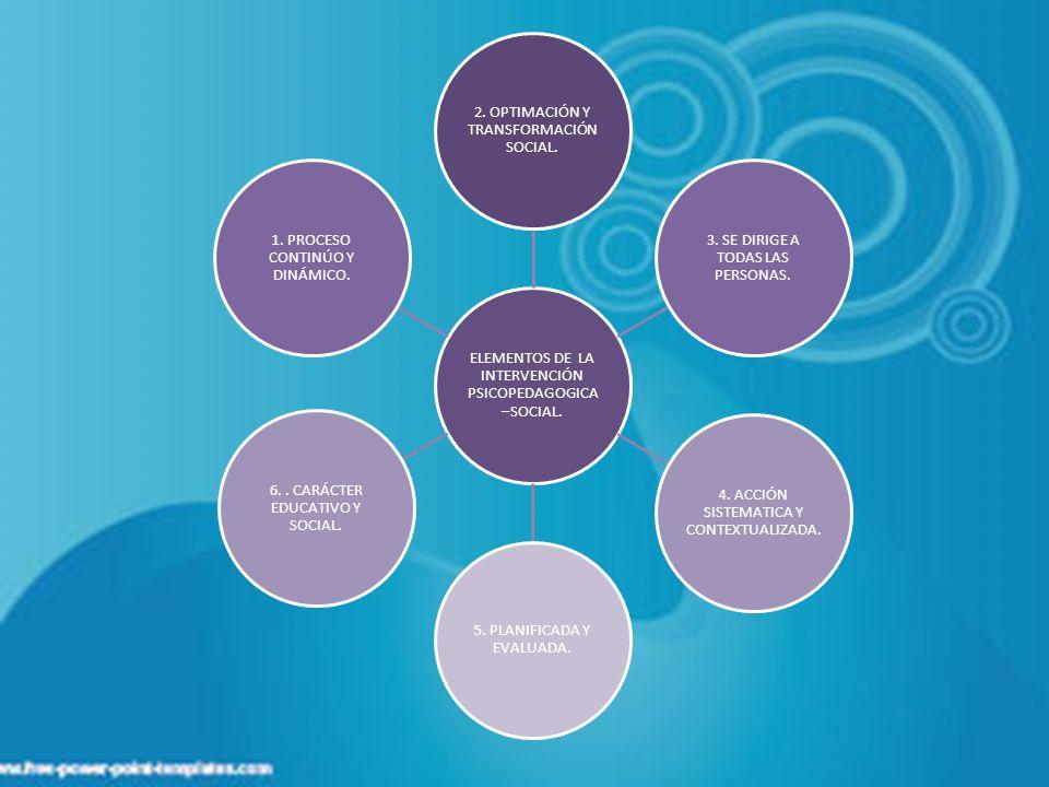 ELEMENTOS DE LA INTERVENCIÓN PSICOPEDAGOGICA –SOCIAL. 2. OPTIMACIÓN Y TRANSFORMACIÓN SOCIAL. 3. SE DIRIGE A TODAS LAS PERSONAS. 4. ACCIÓN SISTEMATICA