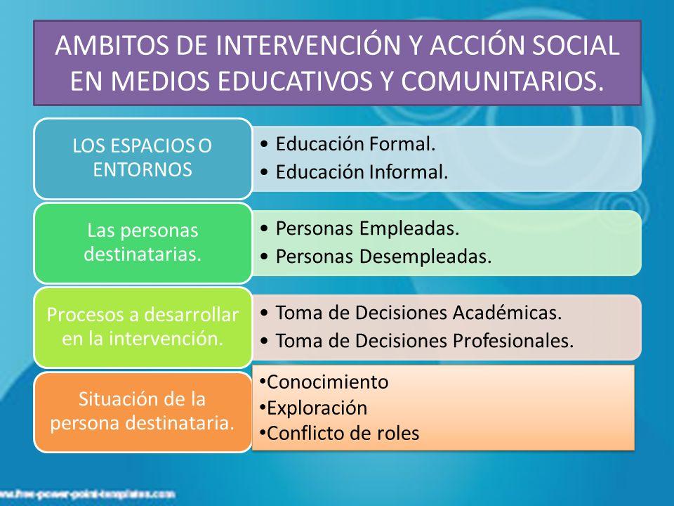AMBITOS DE INTERVENCIÓN Y ACCIÓN SOCIAL EN MEDIOS EDUCATIVOS Y COMUNITARIOS. Educación Formal. Educación Informal. LOS ESPACIOS O ENTORNOS Personas Em