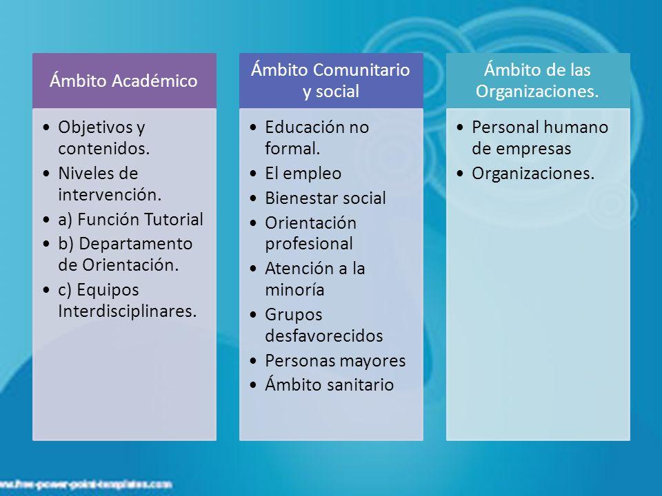 Ámbito Académico Objetivos y contenidos. Niveles de intervención. a) Función Tutorial b) Departamento de Orientación. c) Equipos Interdisciplinares. Á