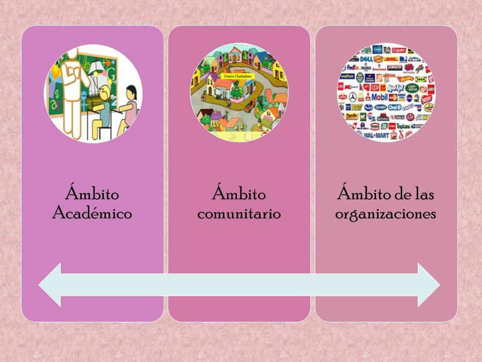 Ámbito Académico Ámbito comunitario Ámbito de las organizaciones