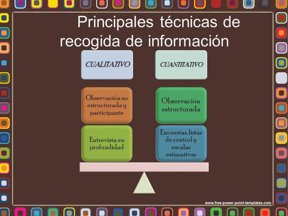Principales técnicas de recogida de información CUALITATIVOCUANTITATIVO Encuestas, listas de control y escalas estimativas Observación estructurada Entrevista en profundidad Observación no estructurada y participante