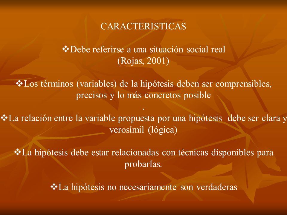 CARACTERISTICAS Debe referirse a una situación social real (Rojas, 2001) Los términos (variables) de la hipótesis deben ser comprensibles, precisos y