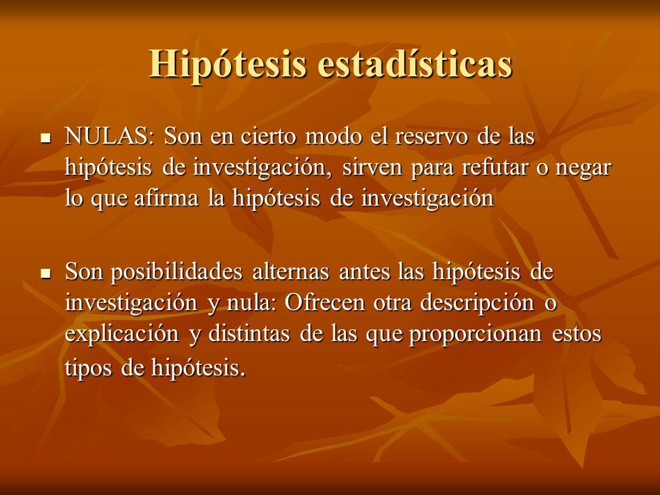 Hipótesis estadísticas NULAS: Son en cierto modo el reservo de las hipótesis de investigación, sirven para refutar o negar lo que afirma la hipótesis