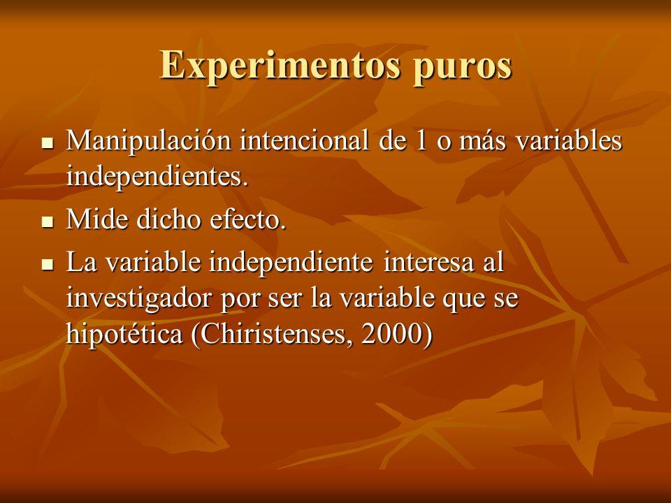 Experimentos puros Manipulación intencional de 1 o más variables independientes. Manipulación intencional de 1 o más variables independientes. Mide di
