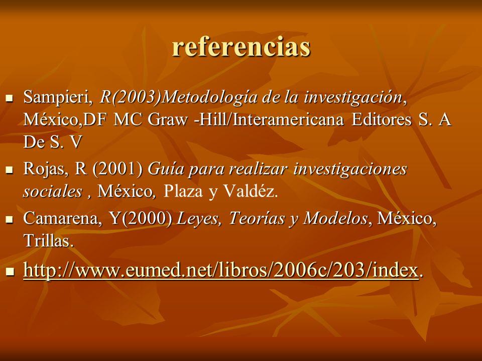 referencias Sampieri, R(2003)Metodología de la investigación, México,DF MC Graw -Hill/Interamericana Editores S. A De S. V Sampieri, R(2003)Metodologí