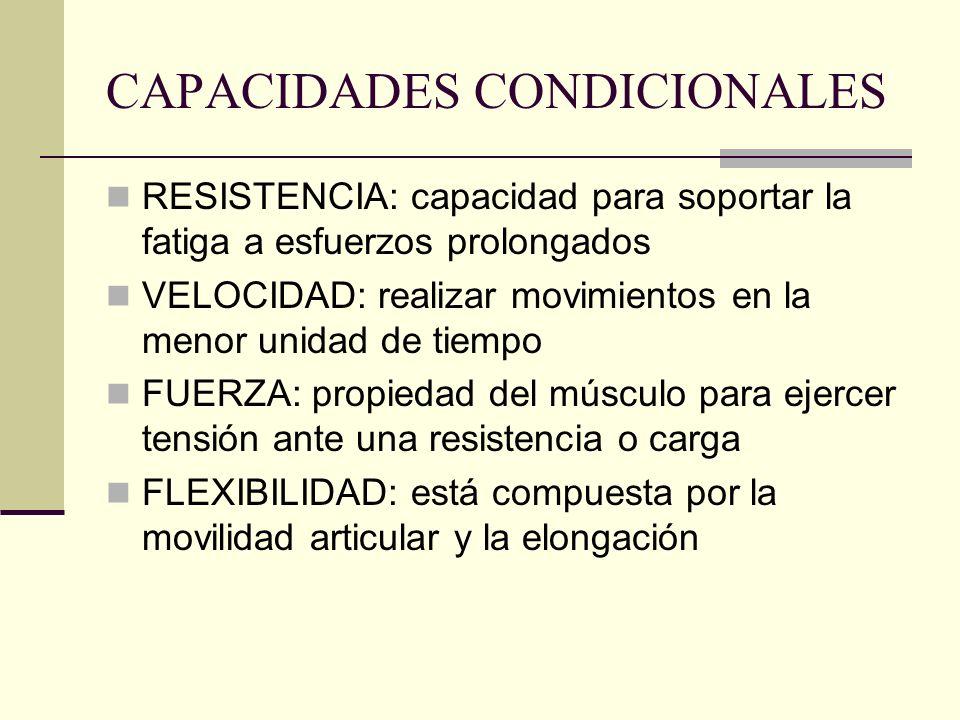 CAPACIDADES CONDICIONALES RESISTENCIA: capacidad para soportar la fatiga a esfuerzos prolongados VELOCIDAD: realizar movimientos en la menor unidad de