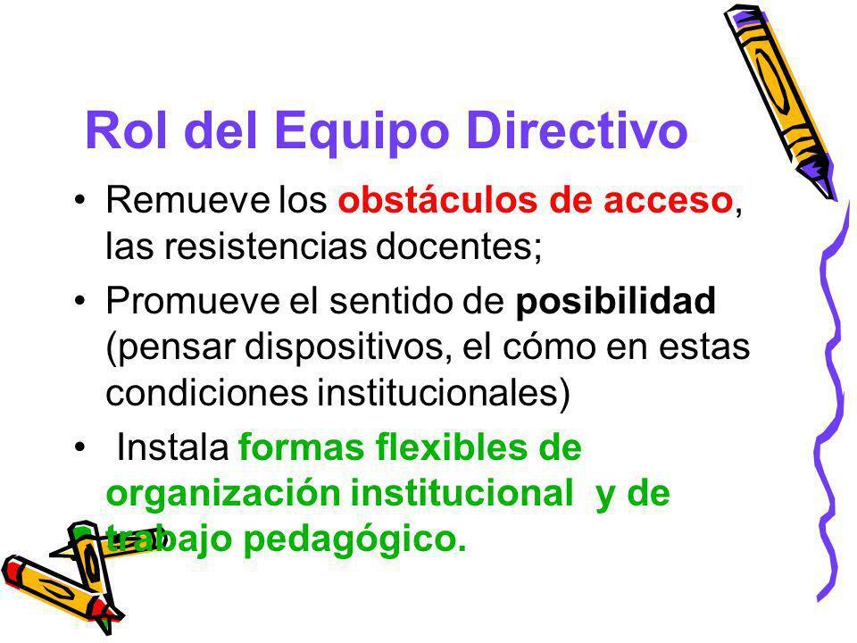 Rol del Equipo Directivo Remueve los obstáculos de acceso, las resistencias docentes; Promueve el sentido de posibilidad (pensar dispositivos, el cómo