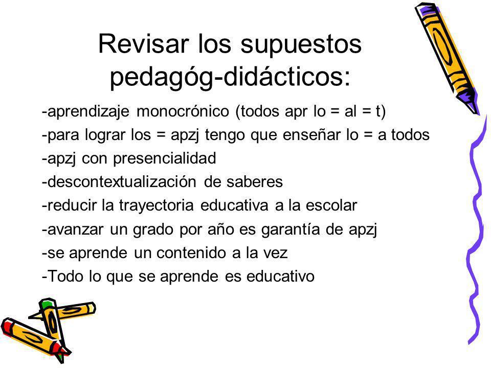 Revisar los supuestos pedagóg-didácticos: -aprendizaje monocrónico (todos apr lo = al = t) -para lograr los = apzj tengo que enseñar lo = a todos -apz