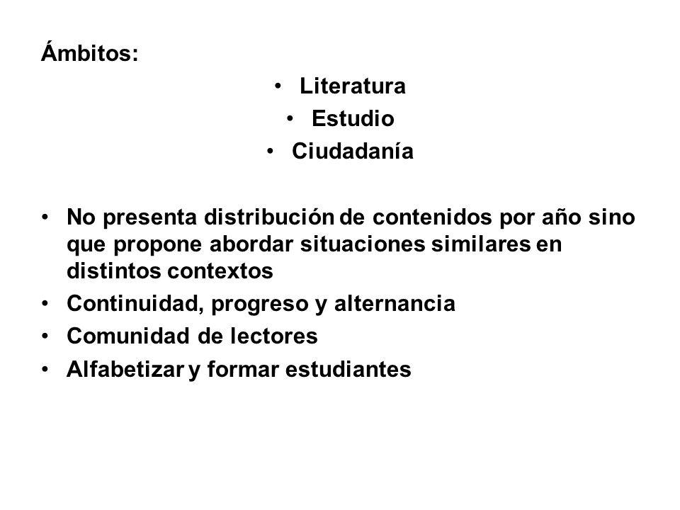 Ámbitos: Literatura Estudio Ciudadanía No presenta distribución de contenidos por año sino que propone abordar situaciones similares en distintos cont