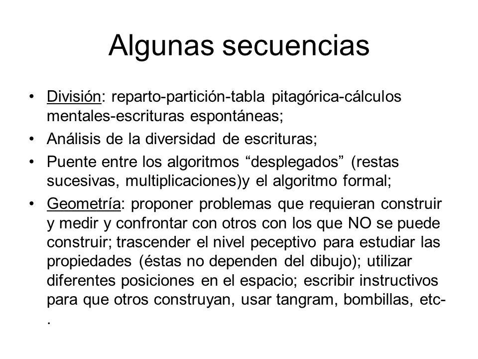 Algunas secuencias División: reparto-partición-tabla pitagórica-cálculos mentales-escrituras espontáneas; Análisis de la diversidad de escrituras; Pue