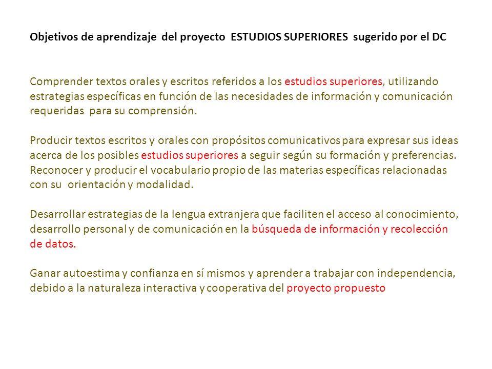 Objetivos de aprendizaje del proyecto ESTUDIOS SUPERIORES sugerido por el DC Comprender textos orales y escritos referidos a los estudios superiores,