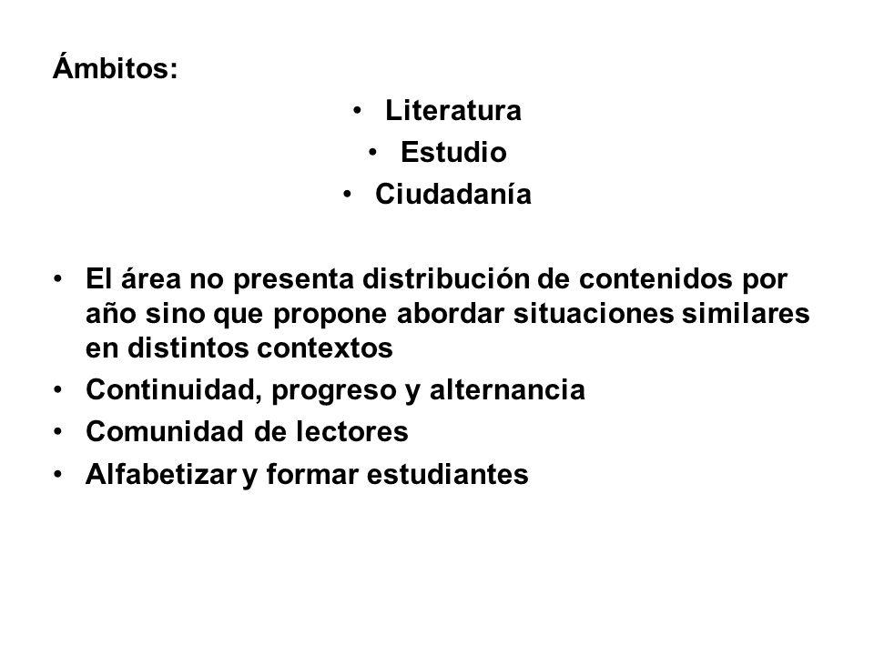 Ámbitos: Literatura Estudio Ciudadanía El área no presenta distribución de contenidos por año sino que propone abordar situaciones similares en distin