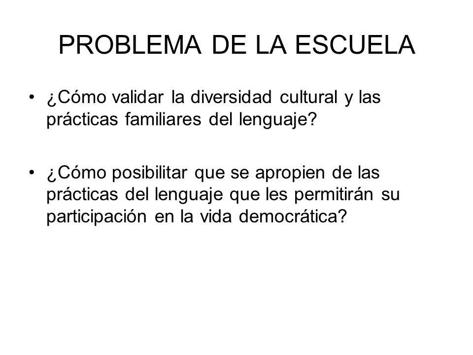 PROBLEMA DE LA ESCUELA ¿Cómo validar la diversidad cultural y las prácticas familiares del lenguaje? ¿Cómo posibilitar que se apropien de las práctica