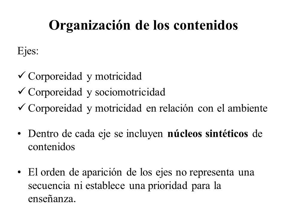 Organización de los contenidos Ejes: Corporeidad y motricidad Corporeidad y sociomotricidad Corporeidad y motricidad en relación con el ambiente Dentr
