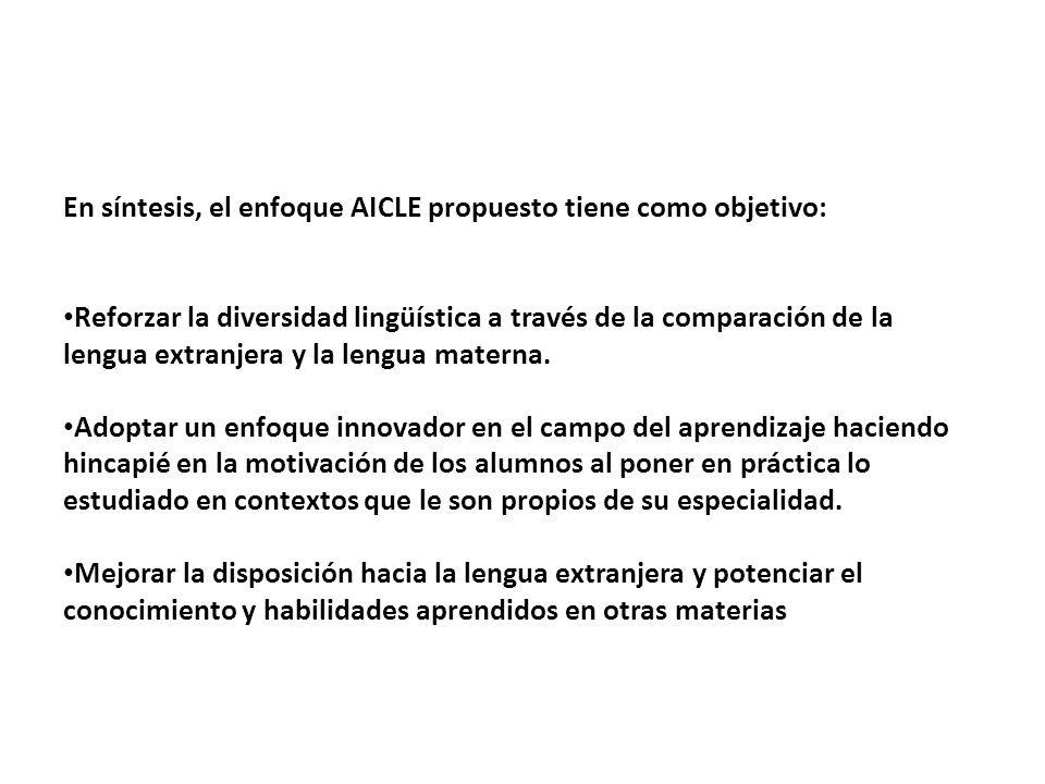En síntesis, el enfoque AICLE propuesto tiene como objetivo: Reforzar la diversidad lingüística a través de la comparación de la lengua extranjera y l