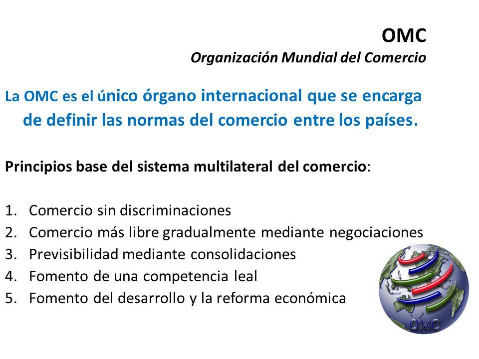 Logros que favorecen a las PYMES: Fortalecimiento del sistema multilateral de comercio Seguridad en el comercio Liberalización del comercio Costa Rica se adhirió a la OMC el 20 de diciembre de 1990, adquiriendo diferentes beneficios y obligaciones