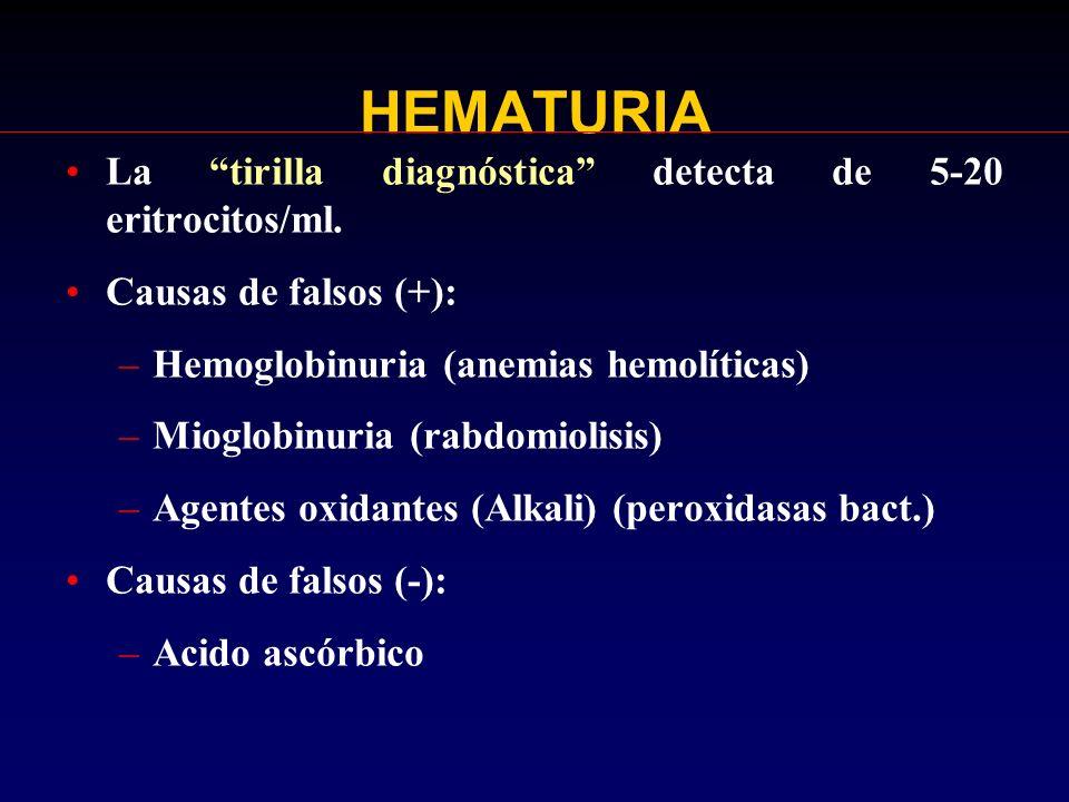 CAUSAS DE HEMATURIA MICROSCOPICA AISLADA ASINTOMATICA RARAS: –Fármacos y toxinas –Coagulopatía –Obstrucción de la unión ureteropélvica –Glomerulosclerosis segmentaria focal –Glomerulonefritis membranosa –Glomerulonefritis membranoproliferativa