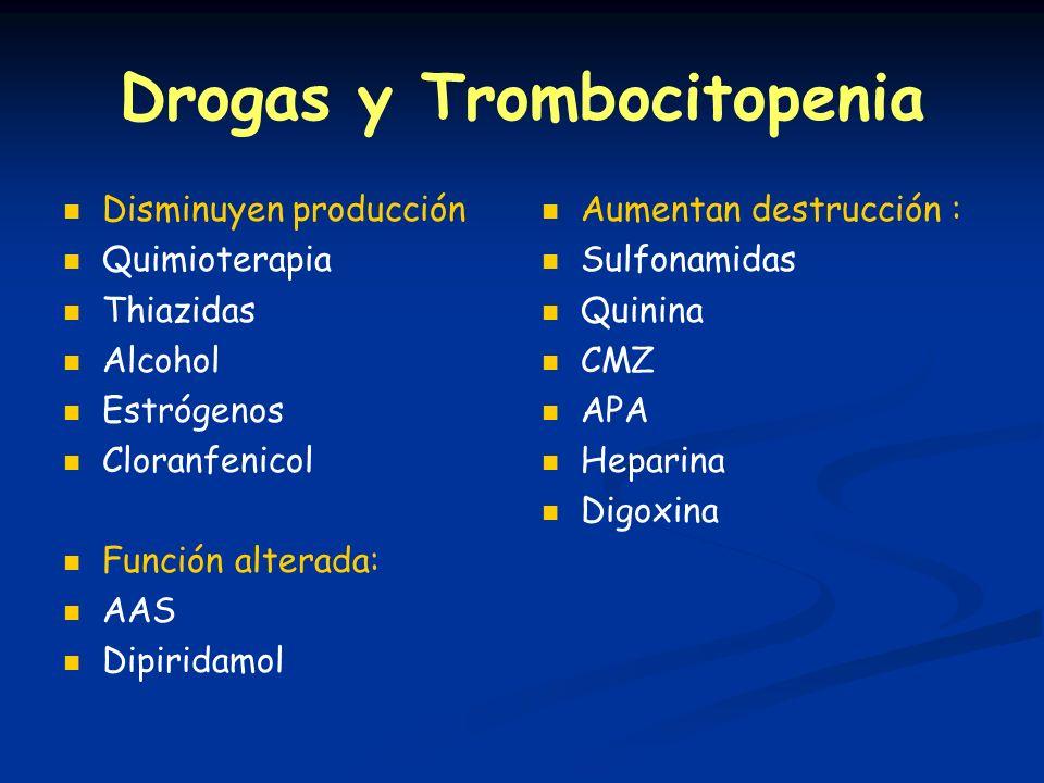 Drogas y Trombocitopenia Disminuyen producción Quimioterapia Thiazidas Alcohol Estrógenos Cloranfenicol Función alterada: AAS Dipiridamol Aumentan des