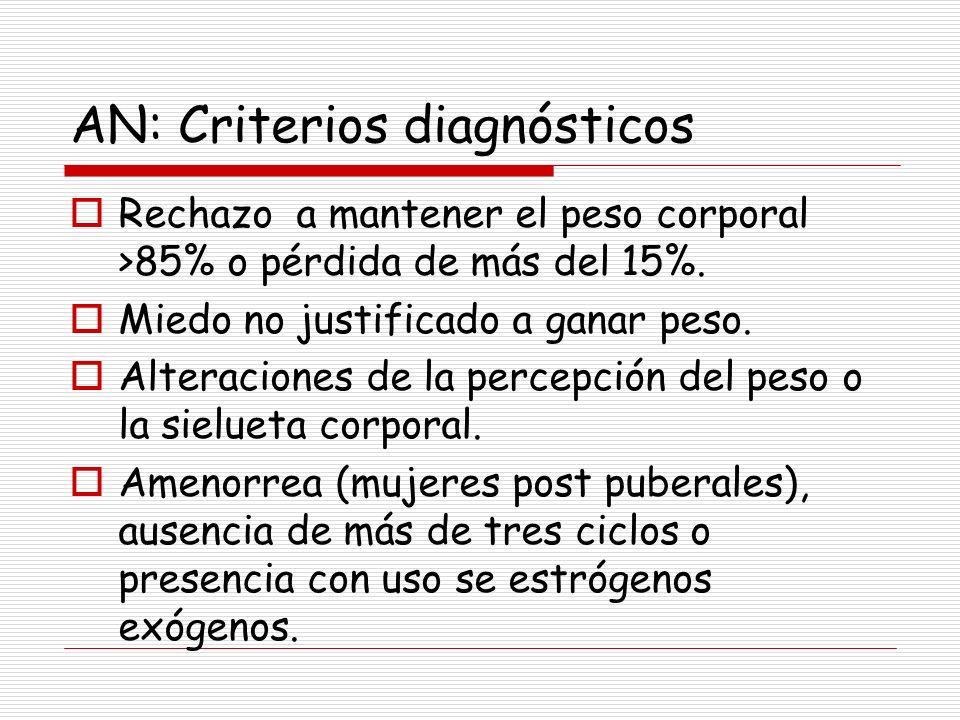 AN: Criterios diagnósticos Rechazo a mantener el peso corporal >85% o pérdida de más del 15%. Miedo no justificado a ganar peso. Alteraciones de la pe
