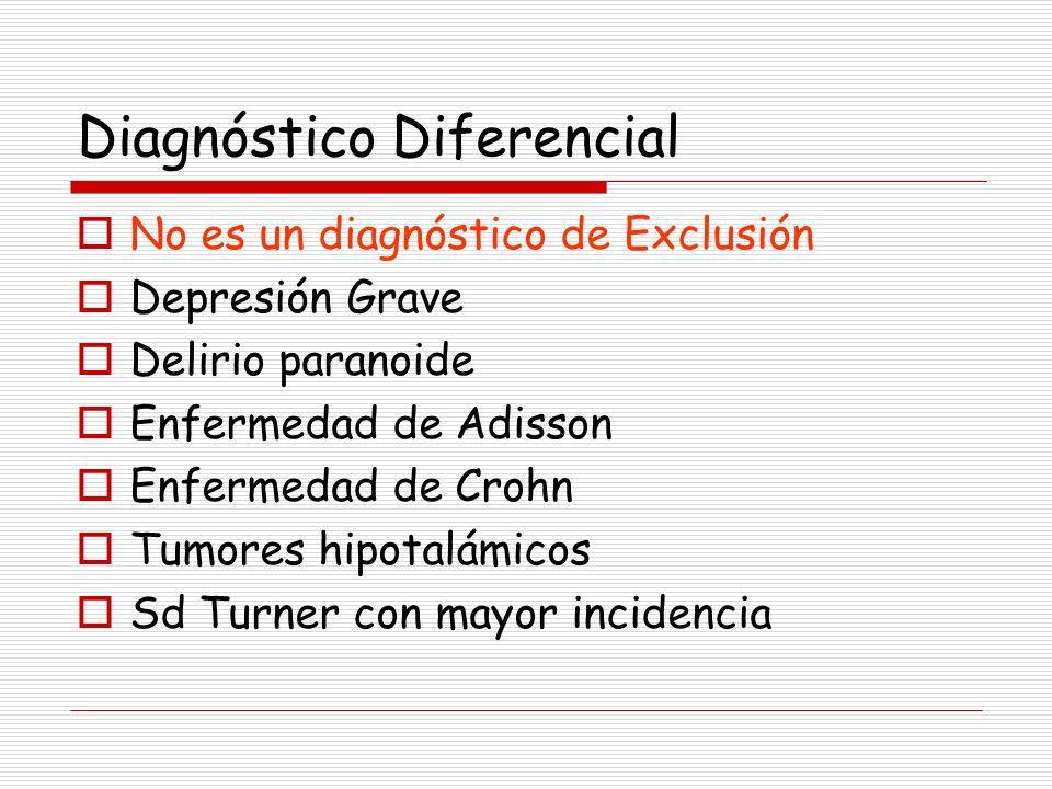 Diagnóstico Diferencial No es un diagnóstico de Exclusión Depresión Grave Delirio paranoide Enfermedad de Adisson Enfermedad de Crohn Tumores hipotalá
