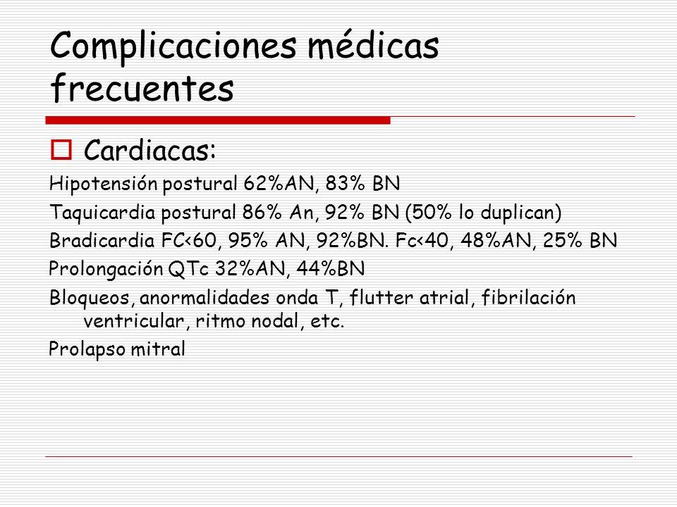 Complicaciones médicas frecuentes Cardiacas: Hipotensión postural 62%AN, 83% BN Taquicardia postural 86% An, 92% BN (50% lo duplican) Bradicardia FC<6