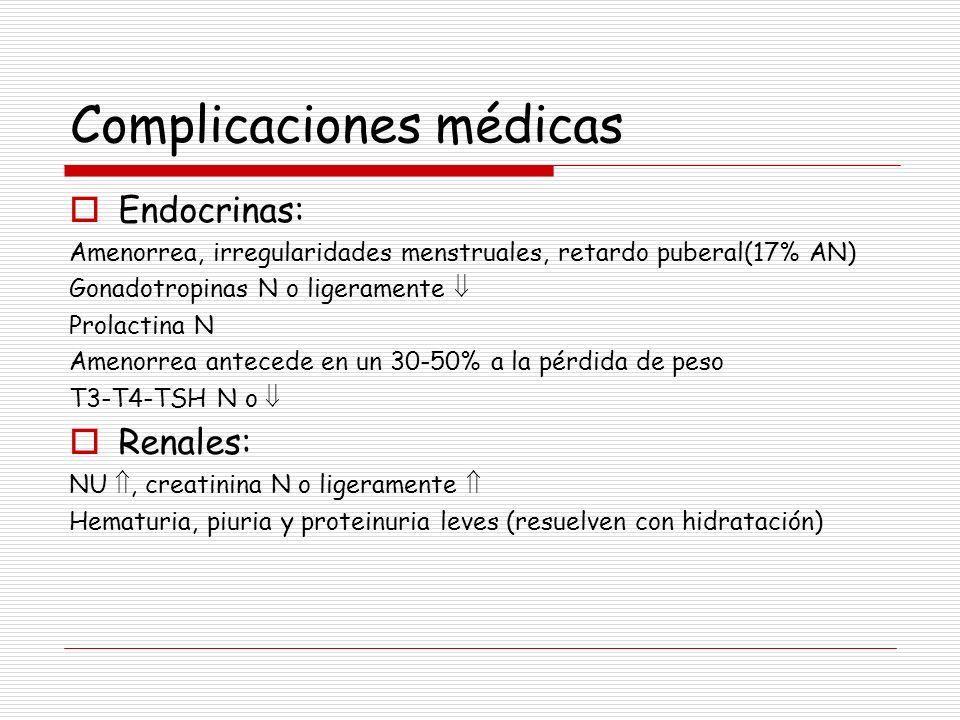 Complicaciones médicas Endocrinas: Amenorrea, irregularidades menstruales, retardo puberal(17% AN) Gonadotropinas N o ligeramente Prolactina N Amenorr