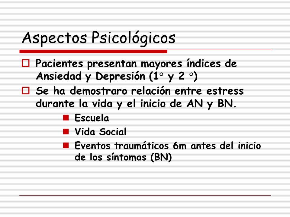 Aspectos Psicológicos Pacientes presentan mayores índices de Ansiedad y Depresión (1° y 2 °) Se ha demostraro relación entre estress durante la vida y