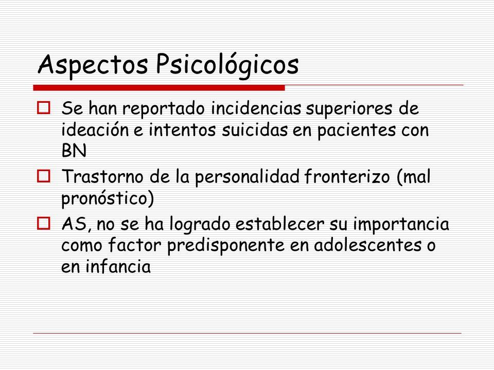 Aspectos Psicológicos Se han reportado incidencias superiores de ideación e intentos suicidas en pacientes con BN Trastorno de la personalidad fronter