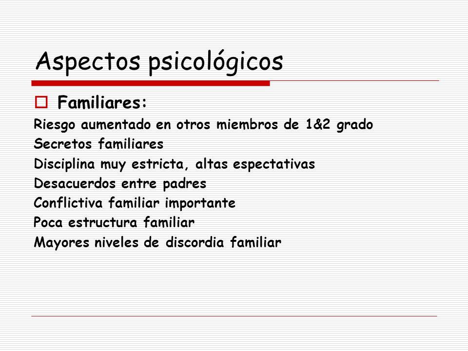 Aspectos psicológicos Familiares: Riesgo aumentado en otros miembros de 1&2 grado Secretos familiares Disciplina muy estricta, altas espectativas Desa