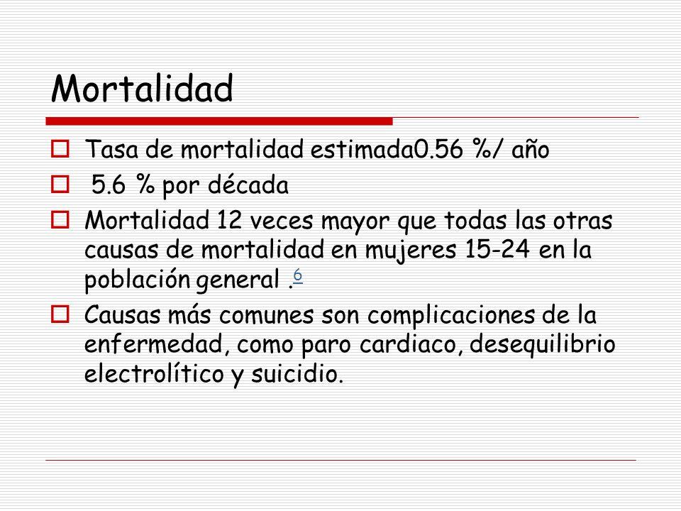 Mortalidad Tasa de mortalidad estimada0.56 %/ año 5.6 % por década Mortalidad 12 veces mayor que todas las otras causas de mortalidad en mujeres 15-24