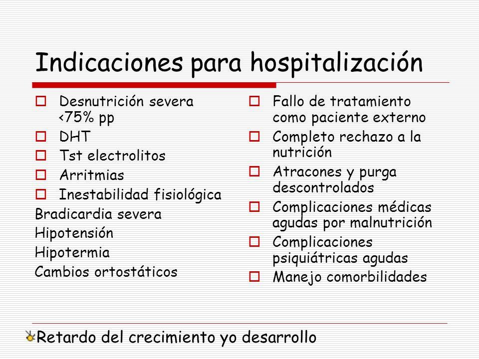 Indicaciones para hospitalización Desnutrición severa <75% pp DHT Tst electrolitos Arritmias Inestabilidad fisiológica Bradicardia severa Hipotensión