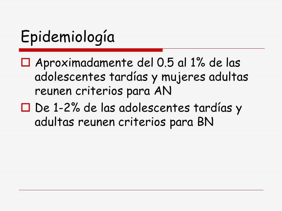 Epidemiología Aproximadamente del 0.5 al 1% de las adolescentes tardías y mujeres adultas reunen criterios para AN De 1-2% de las adolescentes tardías