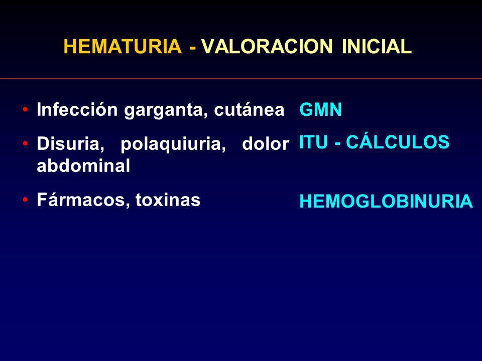 HEMATURIA - VALORACION INICIAL Infección garganta, cutánea Disuria, polaquiuria, dolor abdominal Fármacos, toxinas GMN ITU - CÁLCULOS HEMOGLOBINURIA