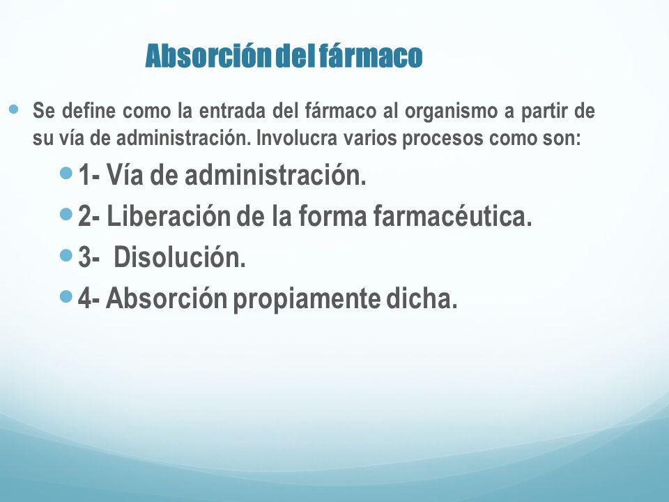 Absorción del fármaco Se define como la entrada del fármaco al organismo a partir de su vía de administración. Involucra varios procesos como son: 1-