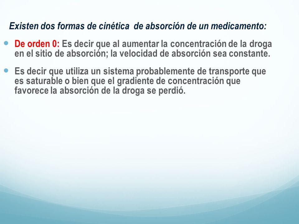 Existen dos formas de cinética de absorción de un medicamento: De orden 0: Es decir que al aumentar la concentración de la droga en el sitio de absorc