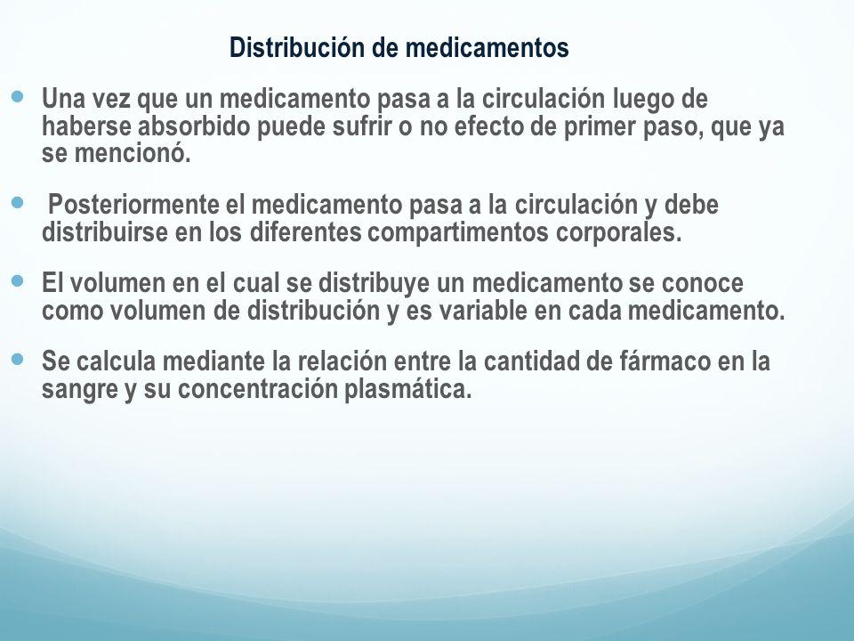 Distribución de medicamentos Una vez que un medicamento pasa a la circulación luego de haberse absorbido puede sufrir o no efecto de primer paso, que