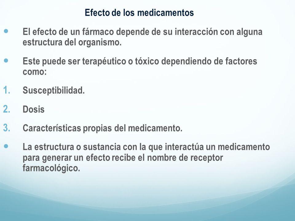 Efecto de los medicamentos El efecto de un fármaco depende de su interacción con alguna estructura del organismo. Este puede ser terapéutico o tóxico