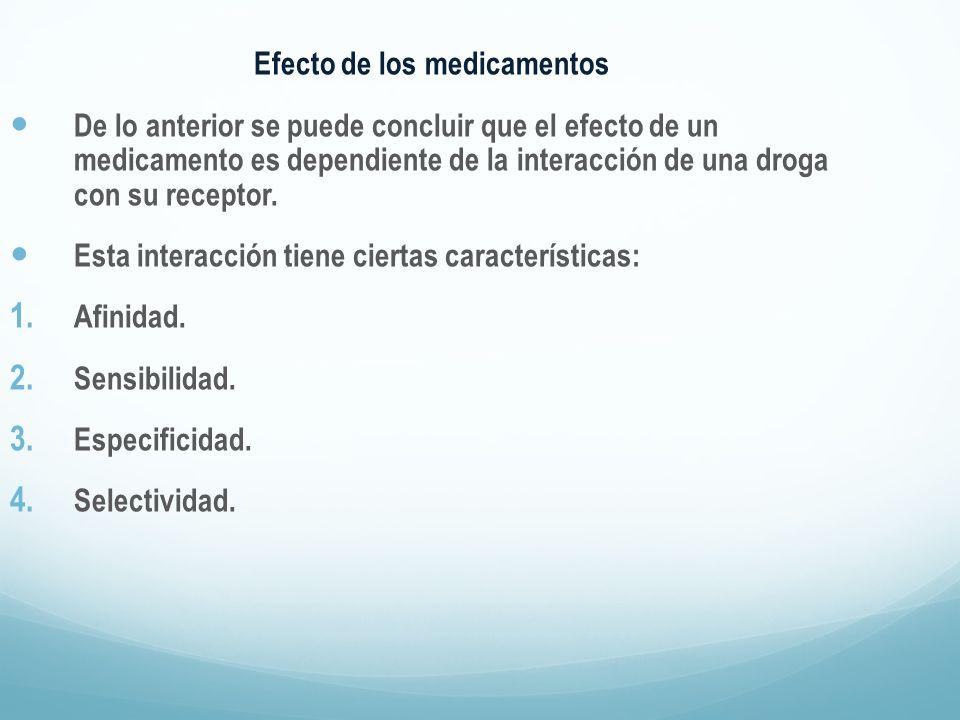 Efecto de los medicamentos De lo anterior se puede concluir que el efecto de un medicamento es dependiente de la interacción de una droga con su recep